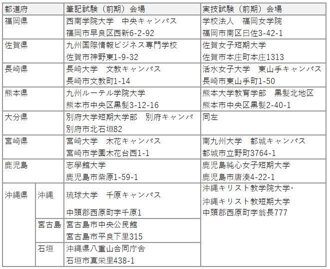 2019保育士試験前期会場6