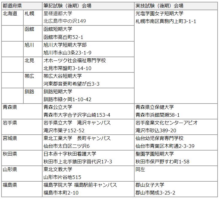 2019保育士試験後期会場1