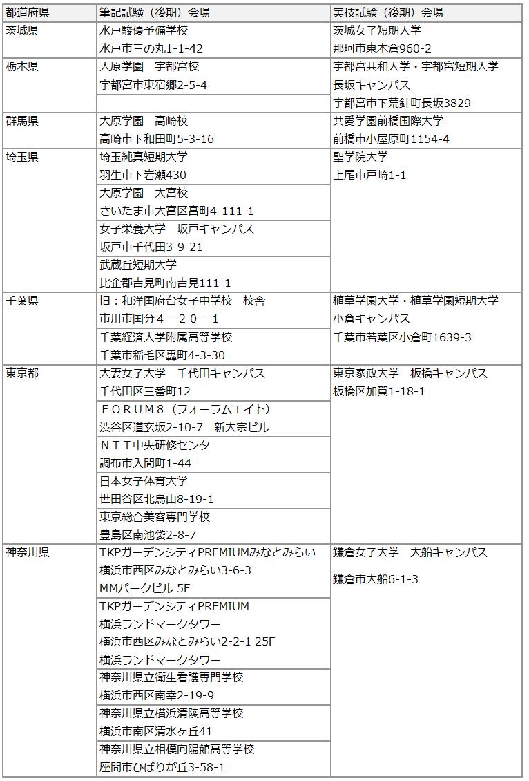 2019保育士試験後期会場2