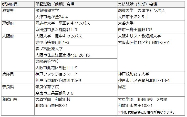 2019保育士試験後期会場4