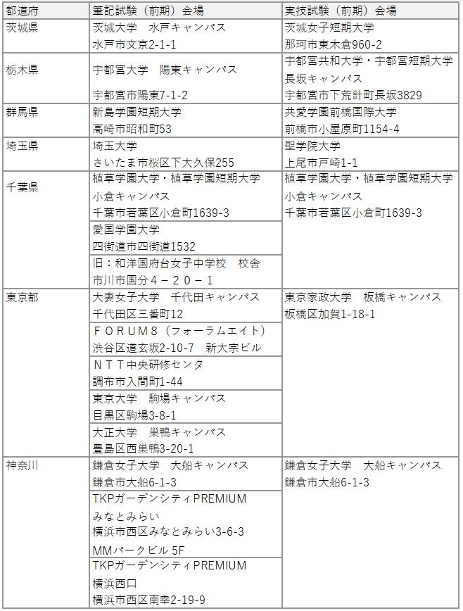 2019保育士試験前期会場2