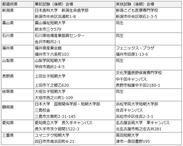 2019保育士試験後期会場3